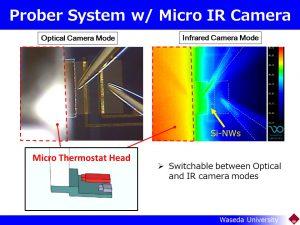 ProberSystem wirh Micro IR Camera